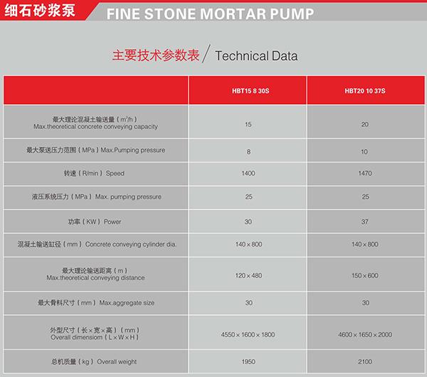 砂浆泵,细石砂浆泵型号参数